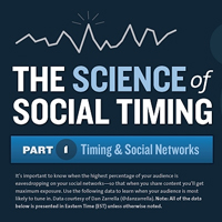 The-Science-Of-Social-Timing