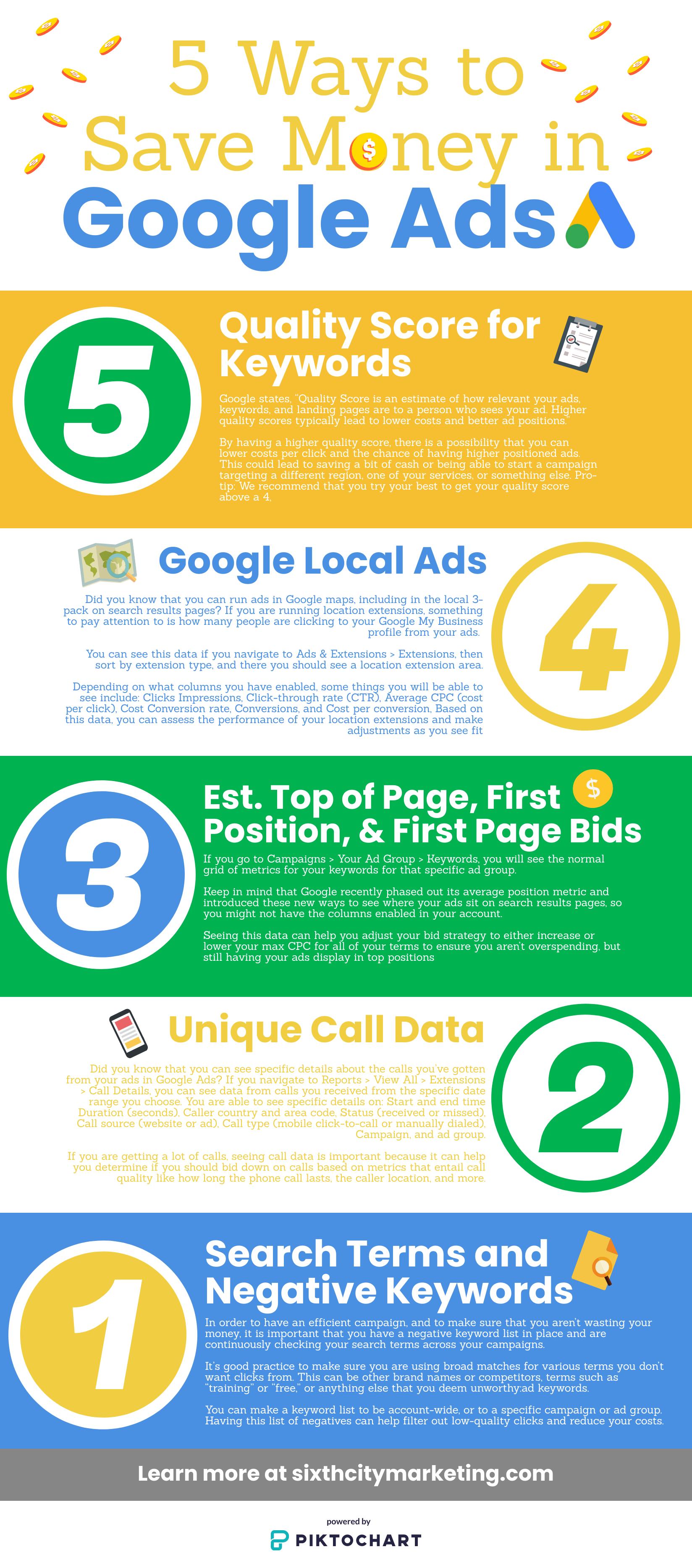 save money google ads infographic
