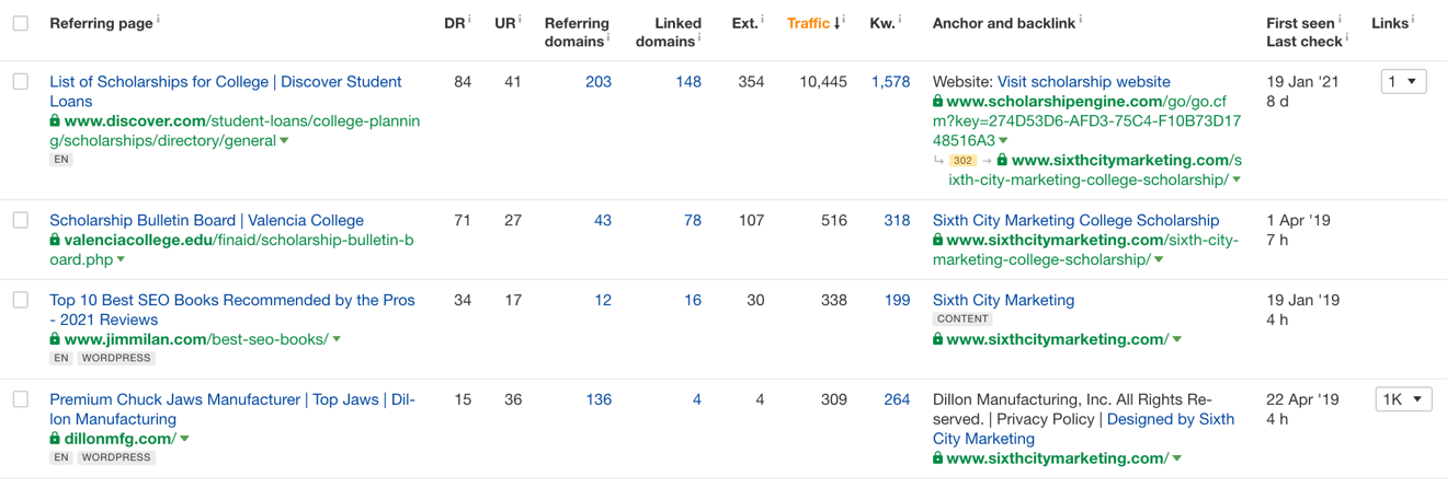 screenshot from Ahrefs showing different backlinks